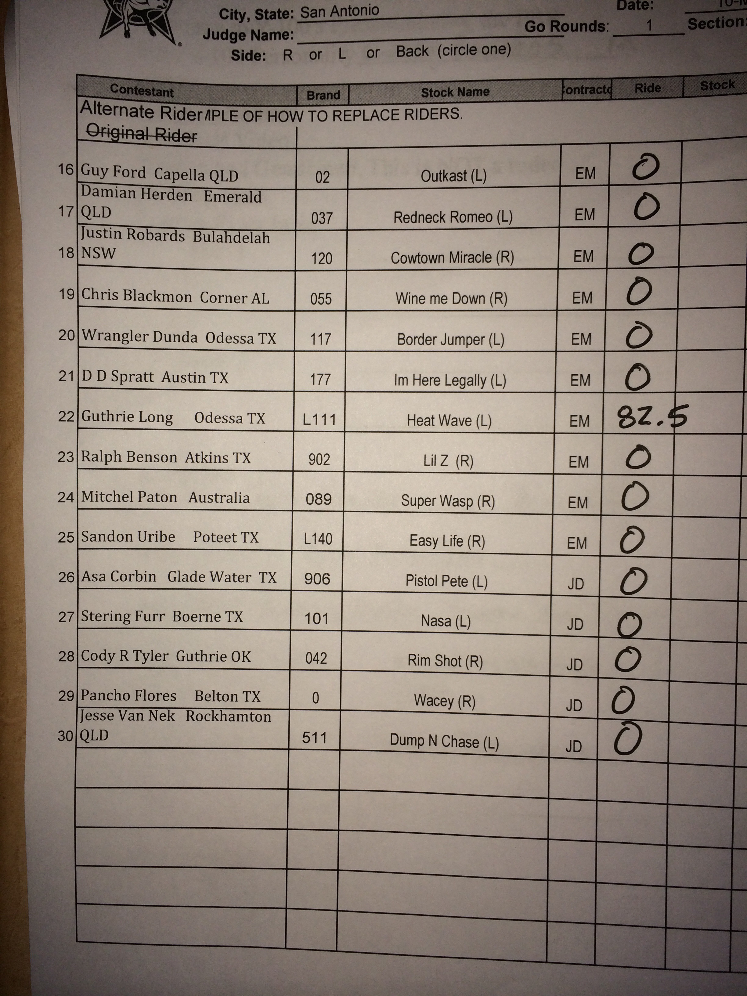 Section 2 Results Pbr Cowboys Dancehall Matthew